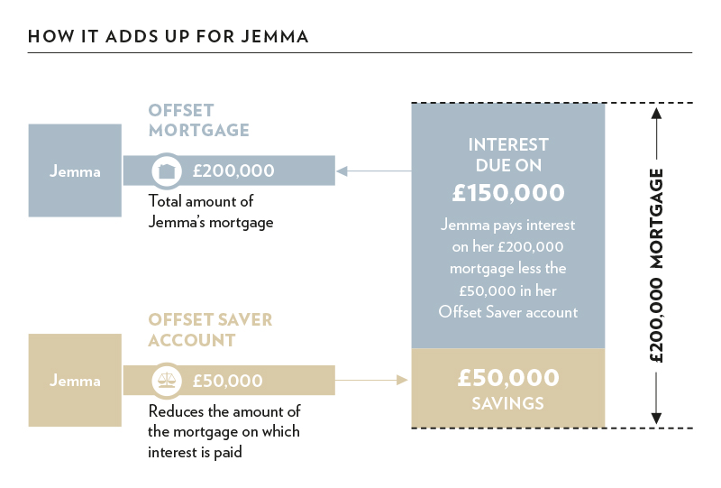 How_It_Adds_Up_For_Jemma